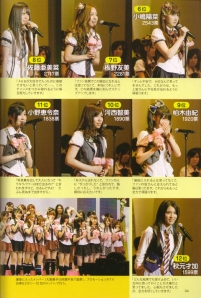 AKB48 in Yan Yan Vol.17