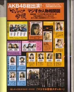 """Majisuka Gakuen"" character chart in Weekly Playboy..."