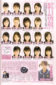AKB48♥ in UTB  Vol.174 June 2006