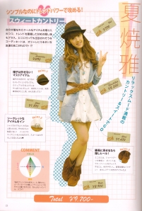 Miya's♥ budgeted fashion sense~*