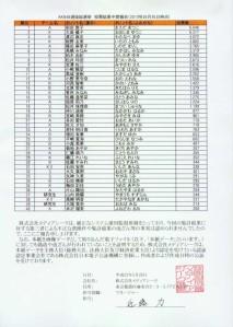 AKB48 senbatsu happyou 5/26/2010 (click~* click~* for larger image =) )