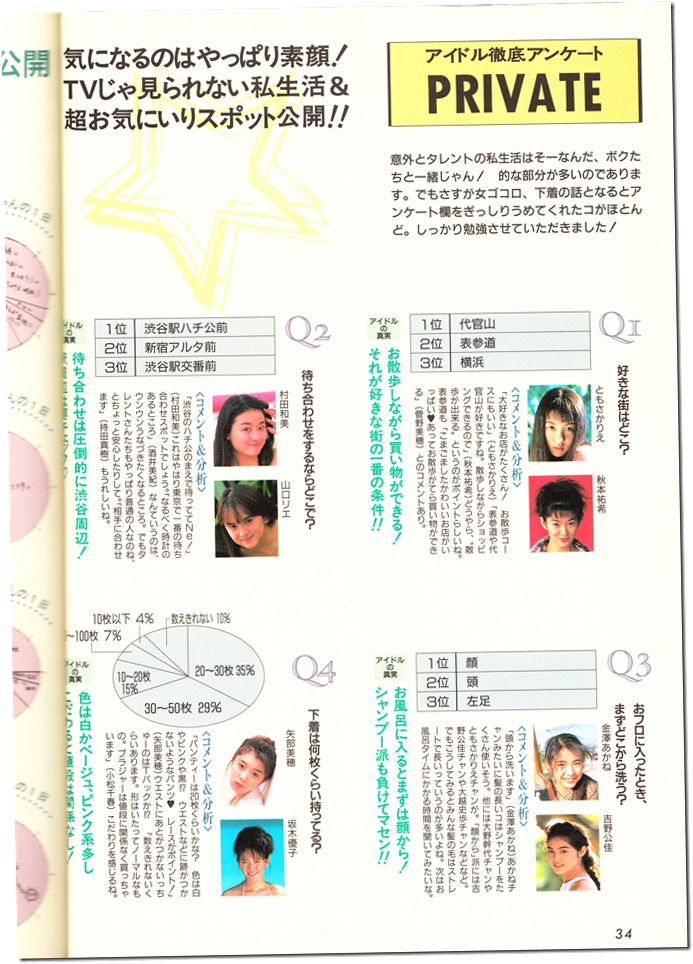 UTB Vol.57 August 1995 (27)