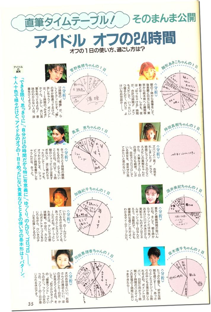 UTB Vol.57 August 1995 (29)