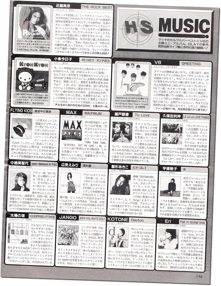 Kindai January 1997 (47)