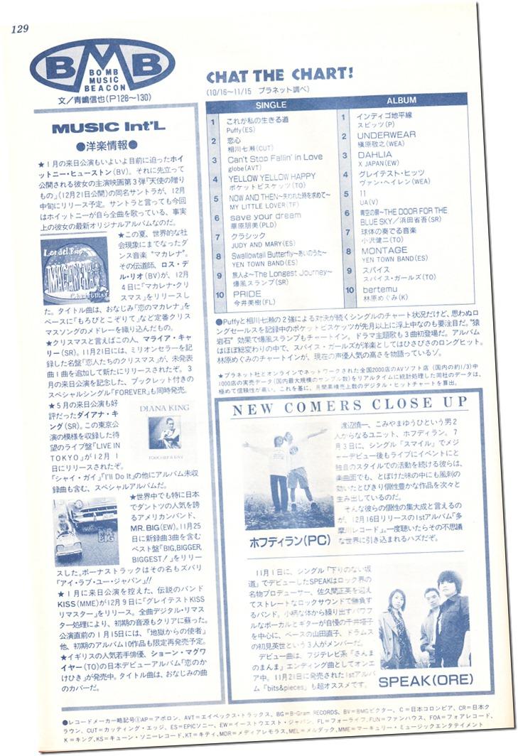 BOMB magazine no.203 January 1997 (39)