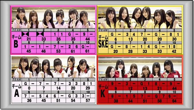 AKBowling (245)