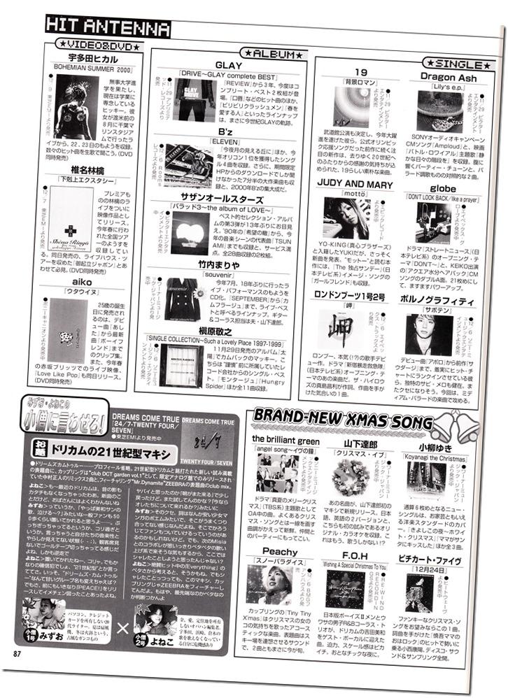 UTB January 2001 (24)