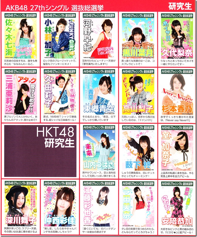 AKB48 2012 Sousenkyo poster complete guide (14)