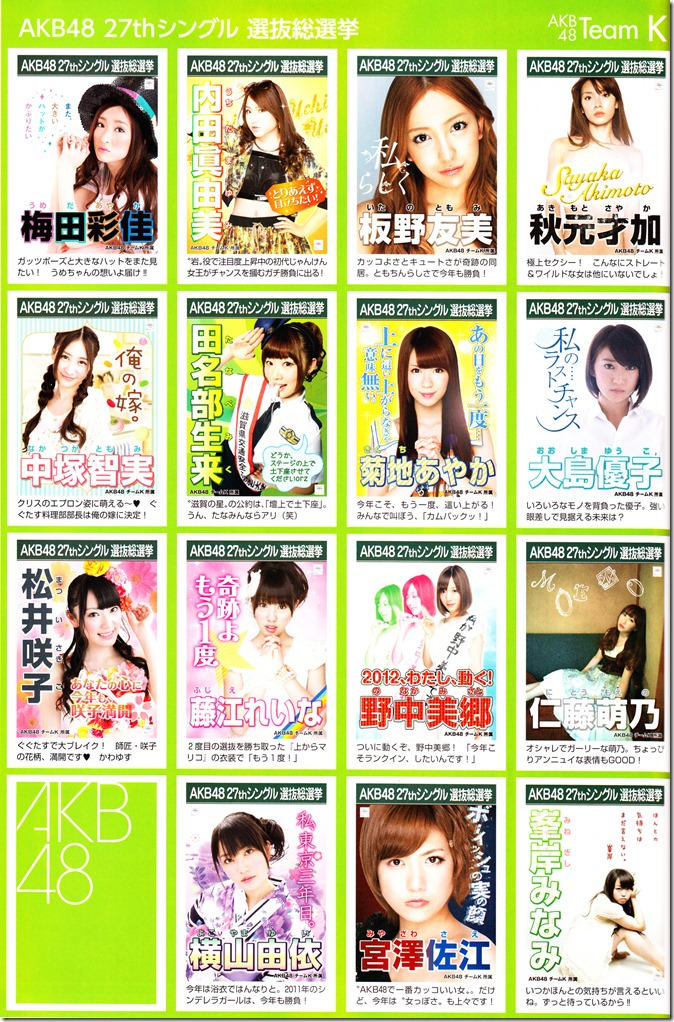 AKB48 2012 Sousenkyo poster complete guide (2)