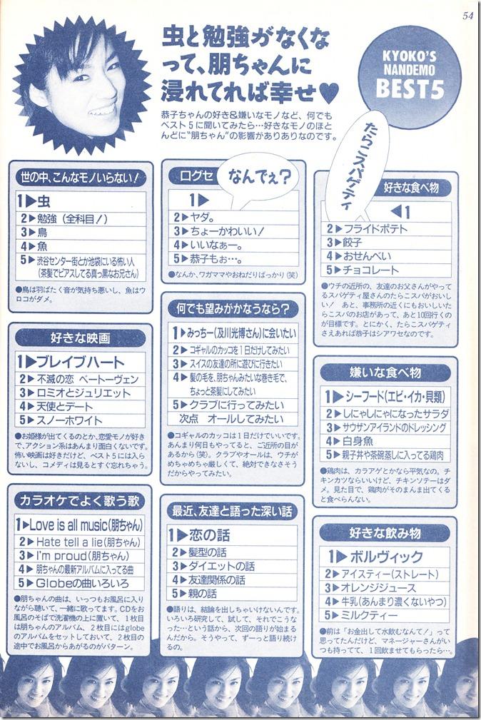 BOMB magazine June 1998 (18)