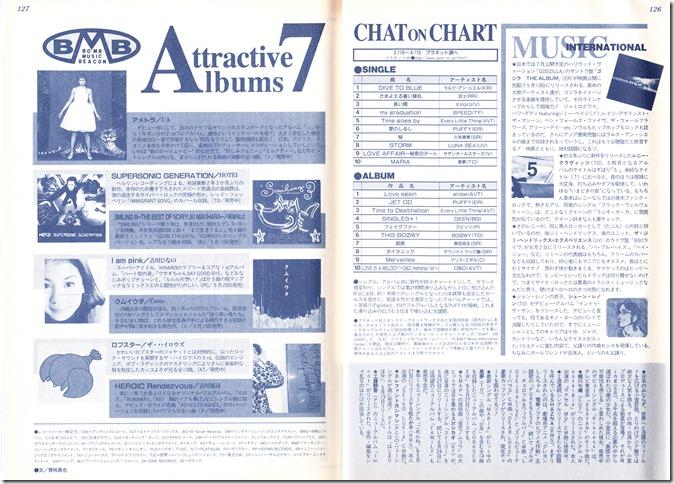 BOMB magazine June 1998 (24)