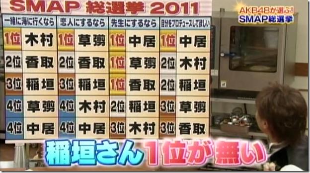 SmapxSmap Bistro (AKB48 2011 media senbatsu members) (41)