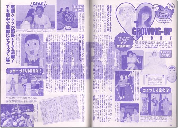 Hara Fumina in Bomb magazine...