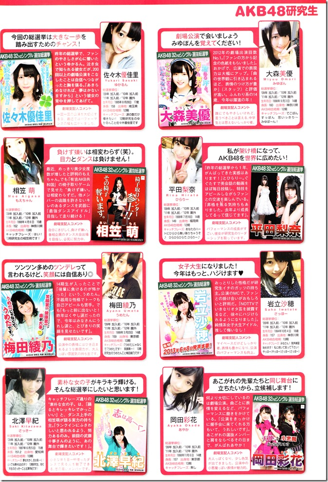 AKB48 Sousenkyo Official Guide Book (117)