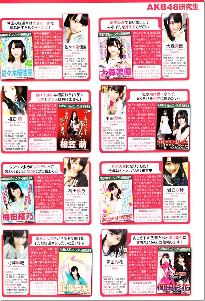 AKB48 Sousenkyo Official Guide Book (117)