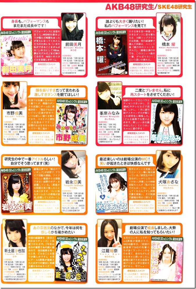 AKB48 Sousenkyo Official Guide Book (119)