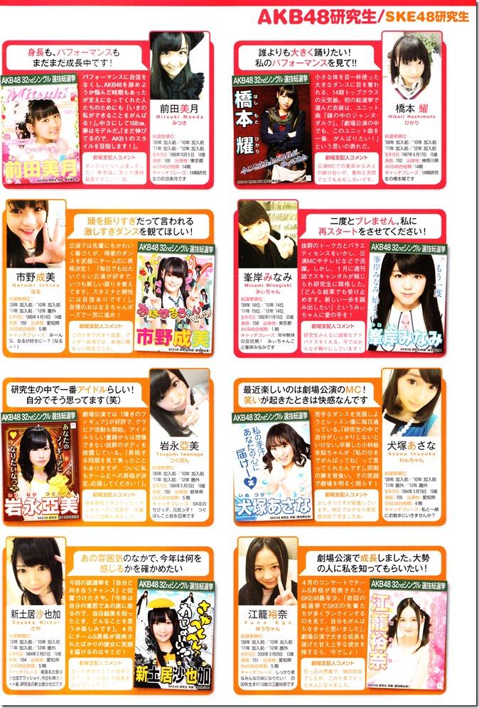 AKB48 Sousenkyo Official Guide Book (119)