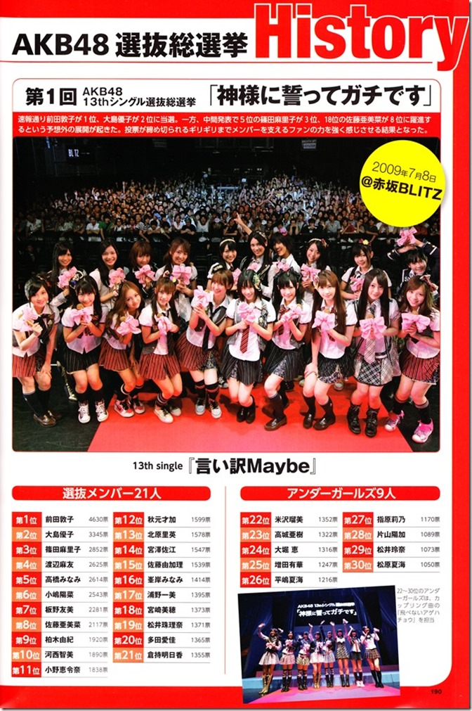AKB48 Sousenkyo Official Guide Book (129)