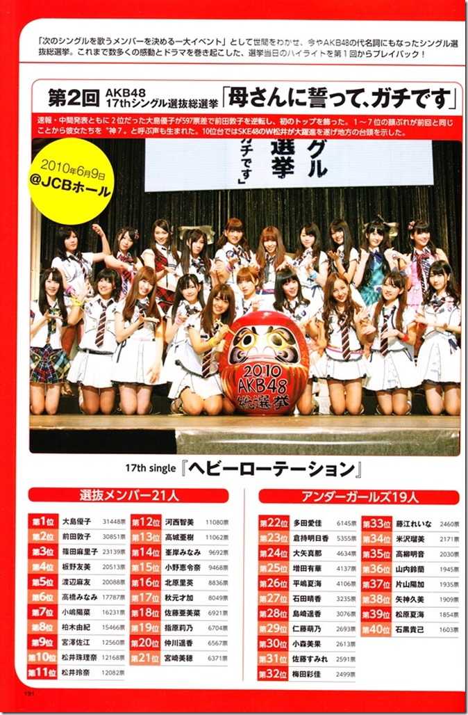 AKB48 Sousenkyo Official Guide Book (130)