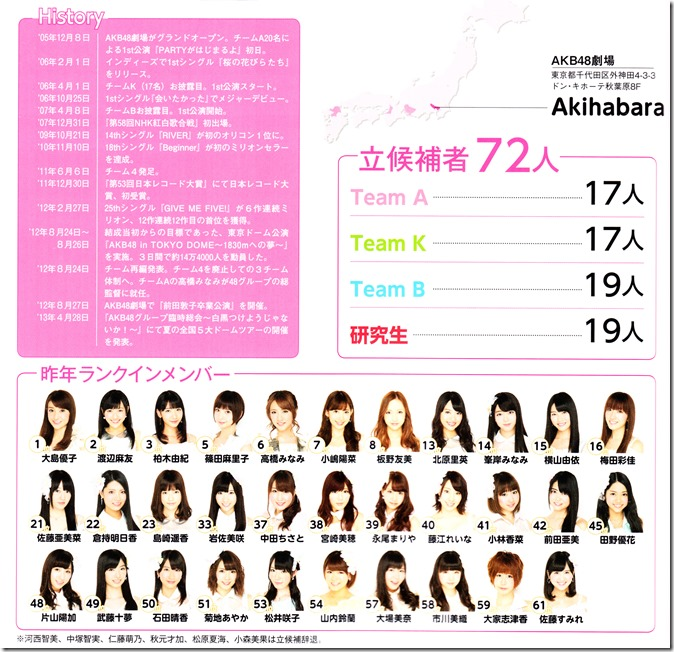 AKB48 Sousenkyo Official Guide Book (73)