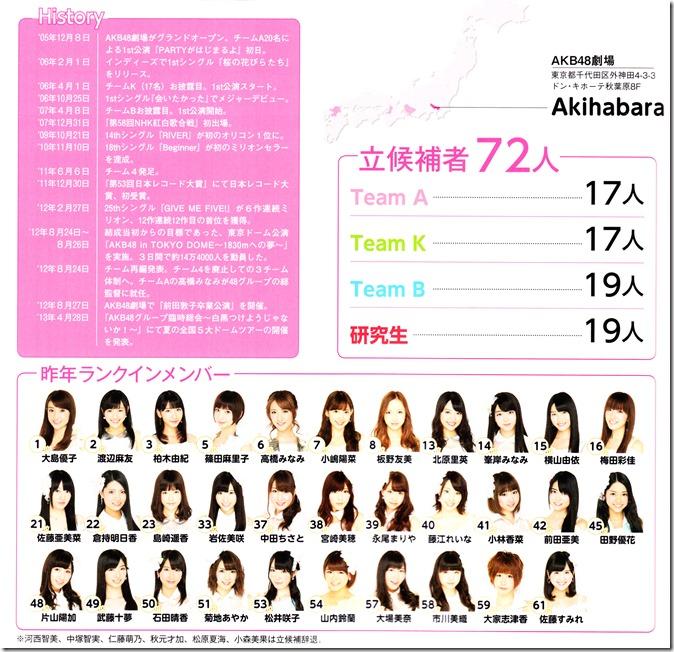 AKB48 Sousenkyo Official Guide Book (73)