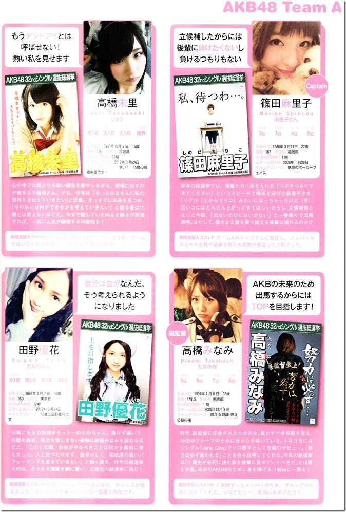 AKB48 Sousenkyo Official Guide Book (76)
