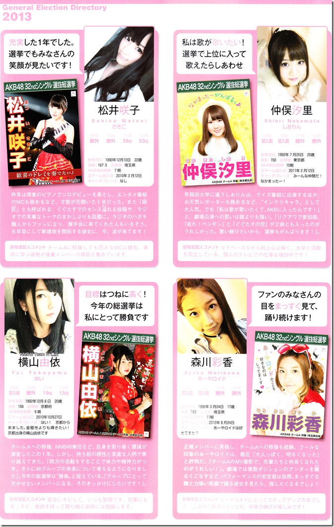 AKB48 Sousenkyo Official Guide Book (77)