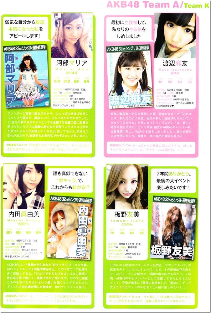 AKB48 Sousenkyo Official Guide Book (78)