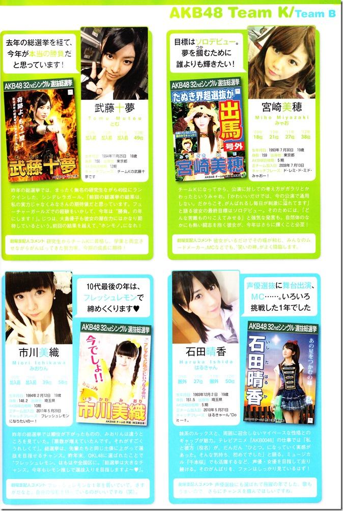 AKB48 Sousenkyo Official Guide Book (82)