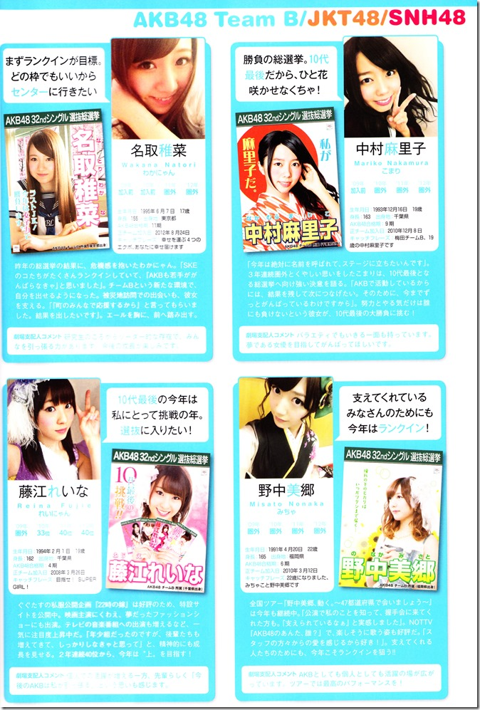 AKB48 Sousenkyo Official Guide Book (86)