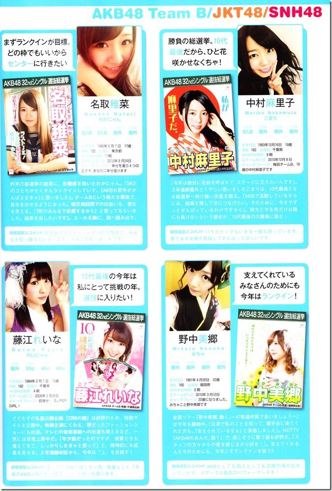 AKB48 Sousenkyo Official Guide Book (86)
