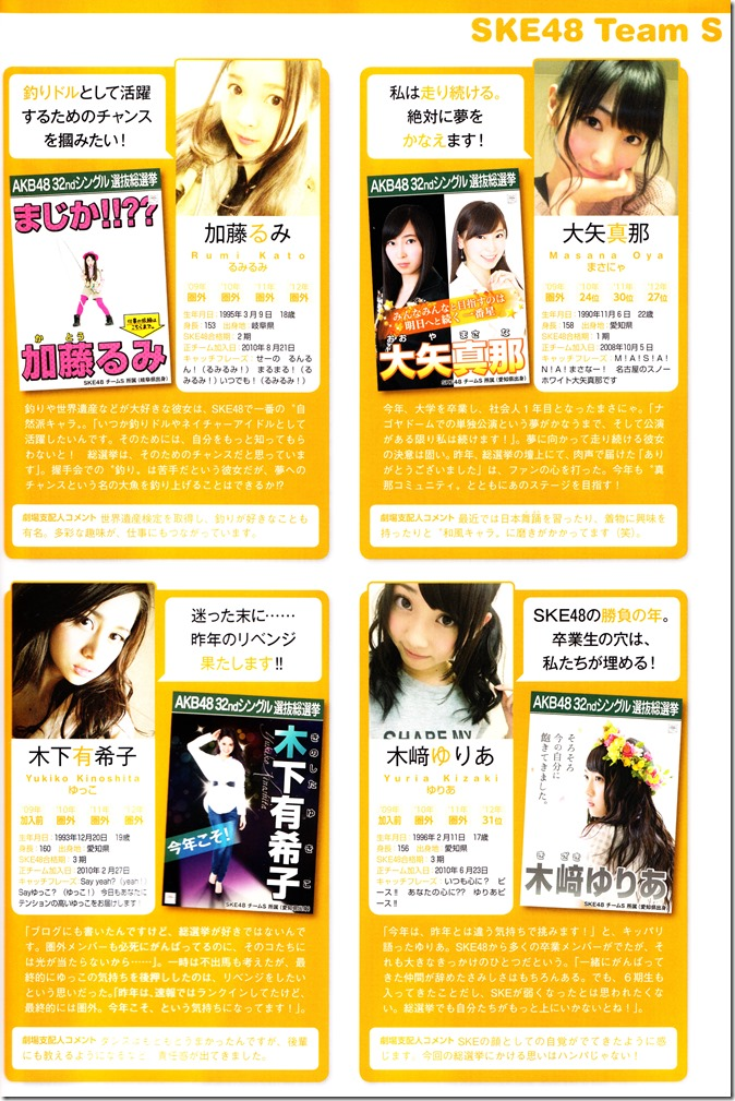 AKB48 Sousenkyo Official Guide Book (89)
