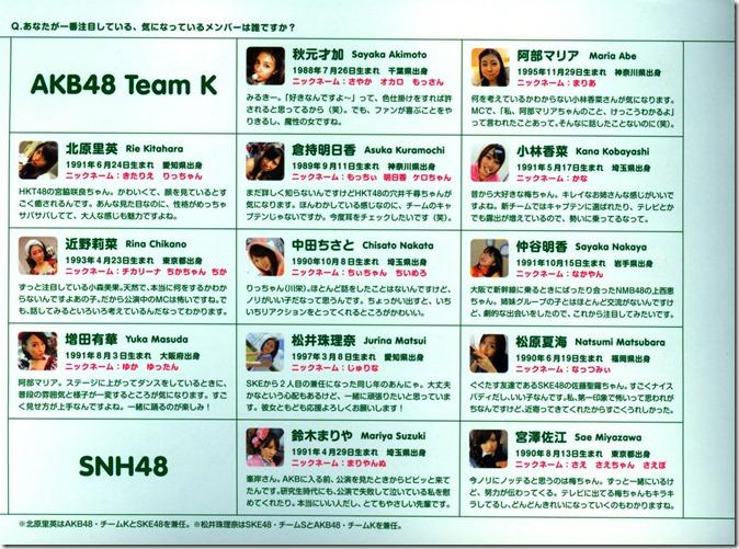 AKB48 The Green Album YU SATSU (169)