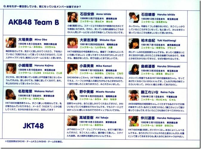 AKB48 The Green Album YU SATSU (171)