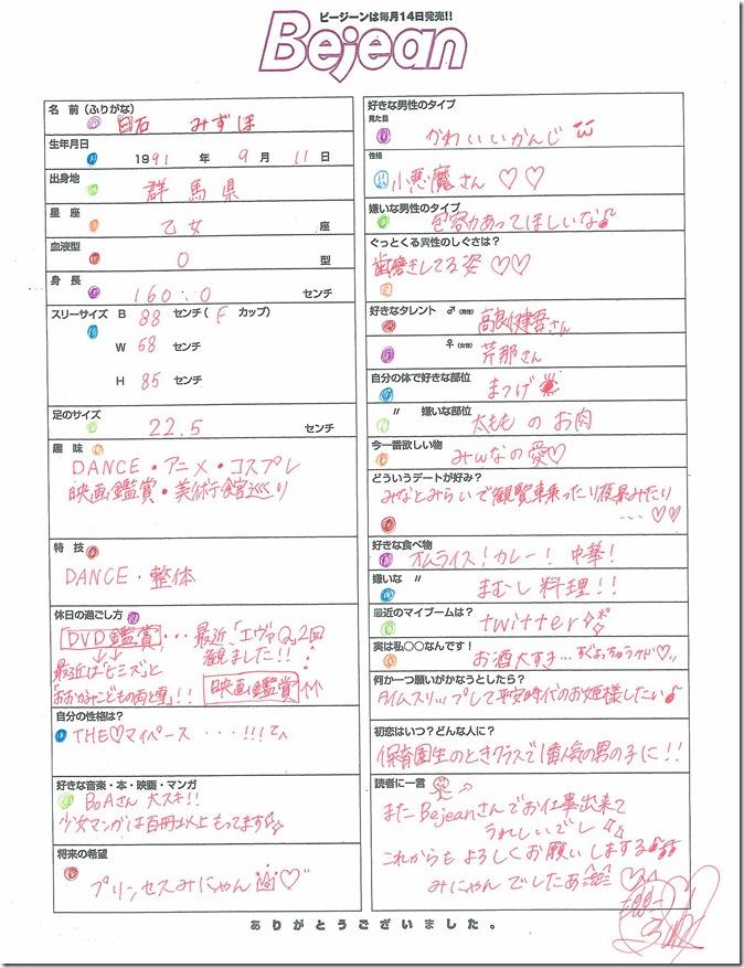 Shiraishi Mizuho profile