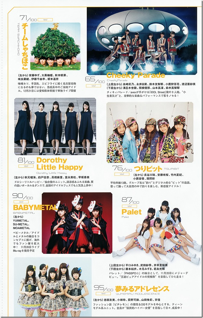Weekly Playboy no.49 December 9th, 2013 (52)