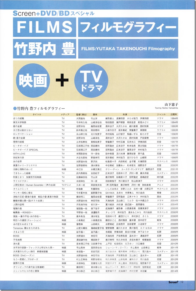 Screen Plus Vol.43 (10)