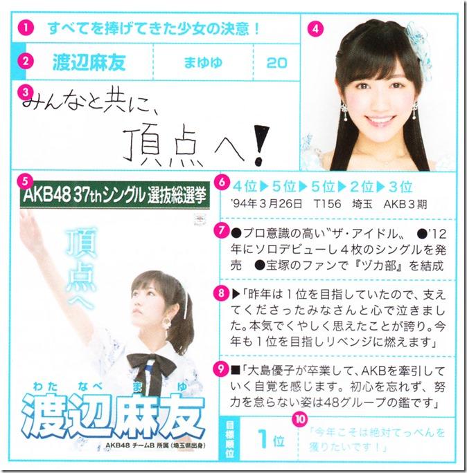 AKB48 Sosenkyo Official Guide Book 2014 (29)