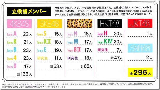 AKB48 Sosenkyo Official Guide Book 2014 (5)