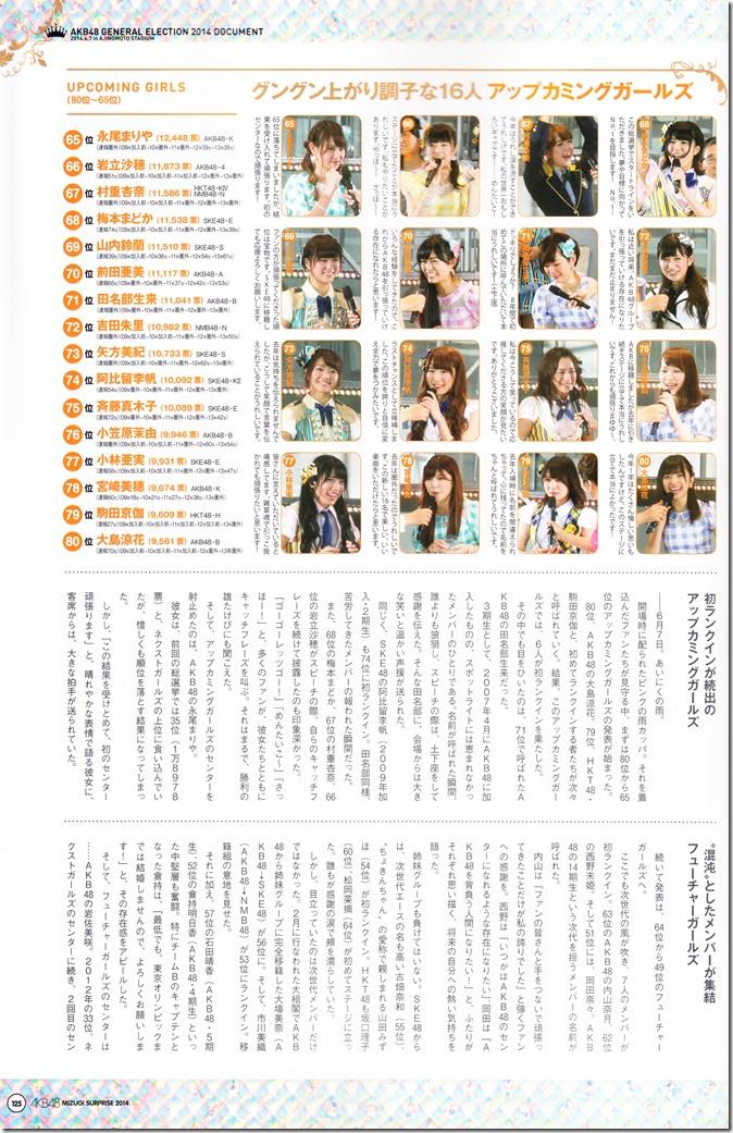 AKB48 2014 Sosenkyo Mizugi Surprise mook (126)