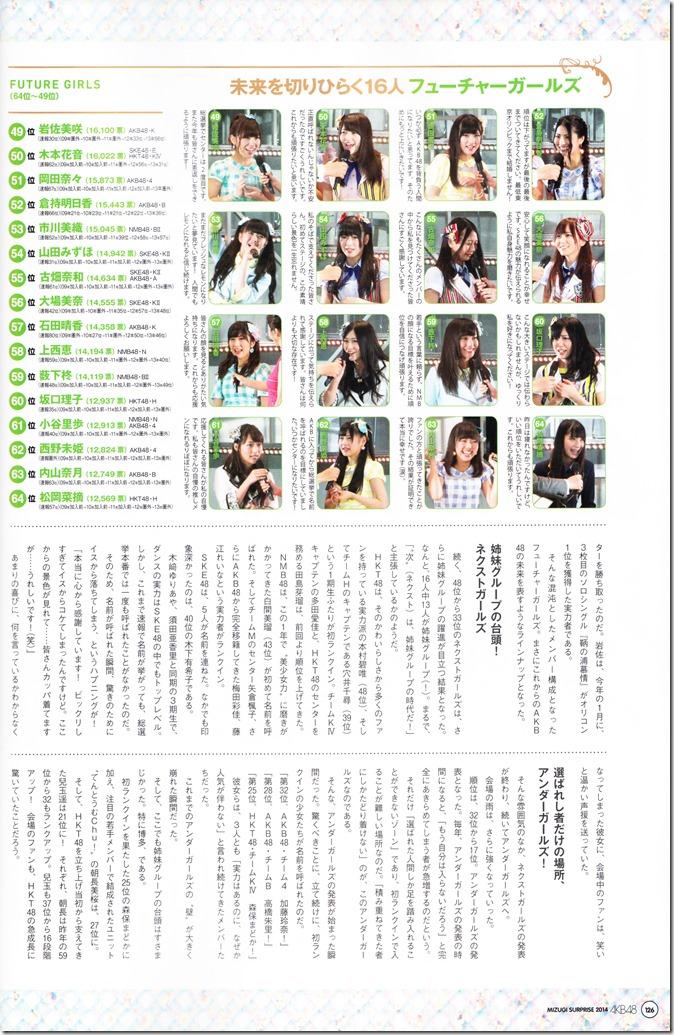 AKB48 2014 Sosenkyo Mizugi Surprise mook (127)