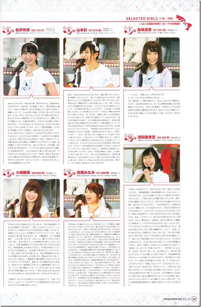 AKB48 2014 Sosenkyo Mizugi Surprise mook (131)