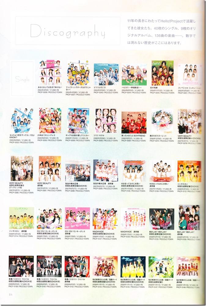 Berryz Koubou 2004-2015 The Final Photo Book (86)