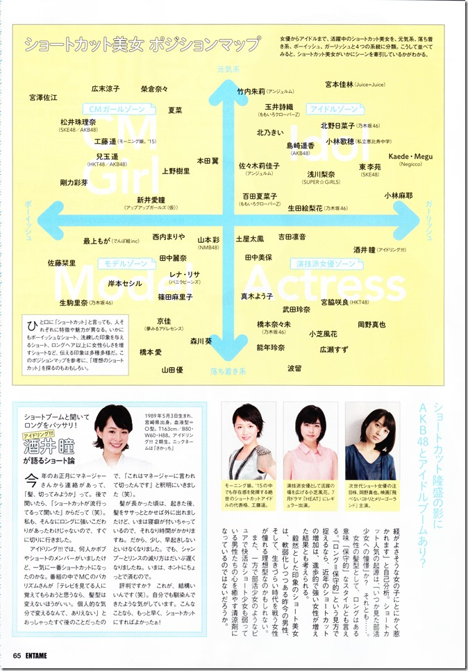 ENTAME August 2015 issue featuring Covergirl Miyawaki Sakura (41)