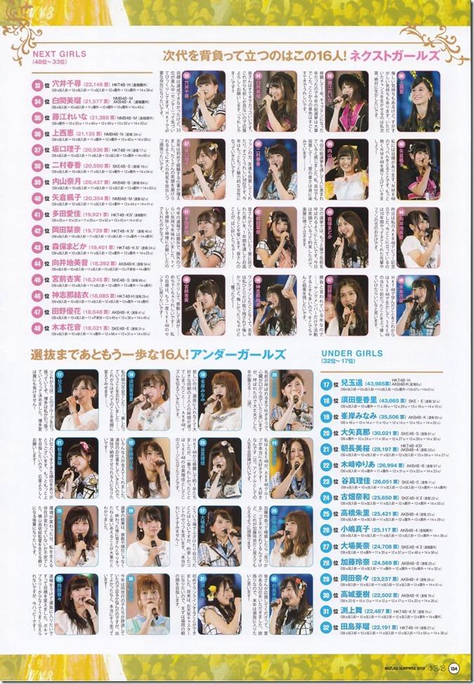 AKB48 Mizugi Surprise Announcement 2015 mook (130)