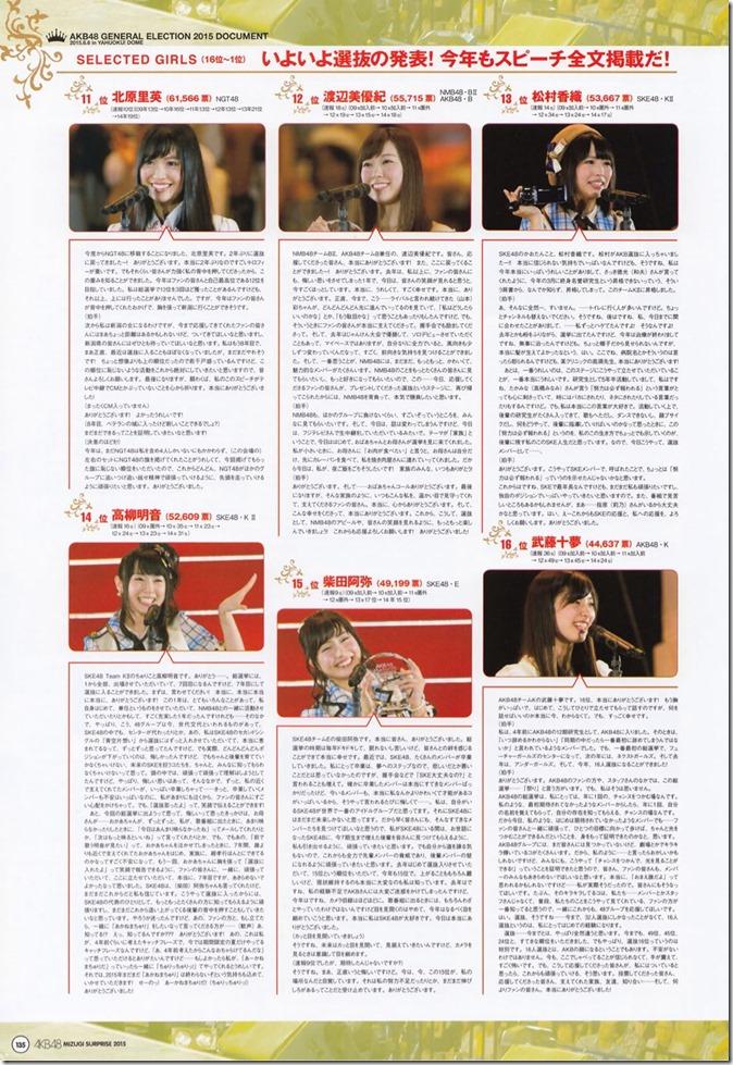 AKB48 Mizugi Surprise Announcement 2015 mook (131)