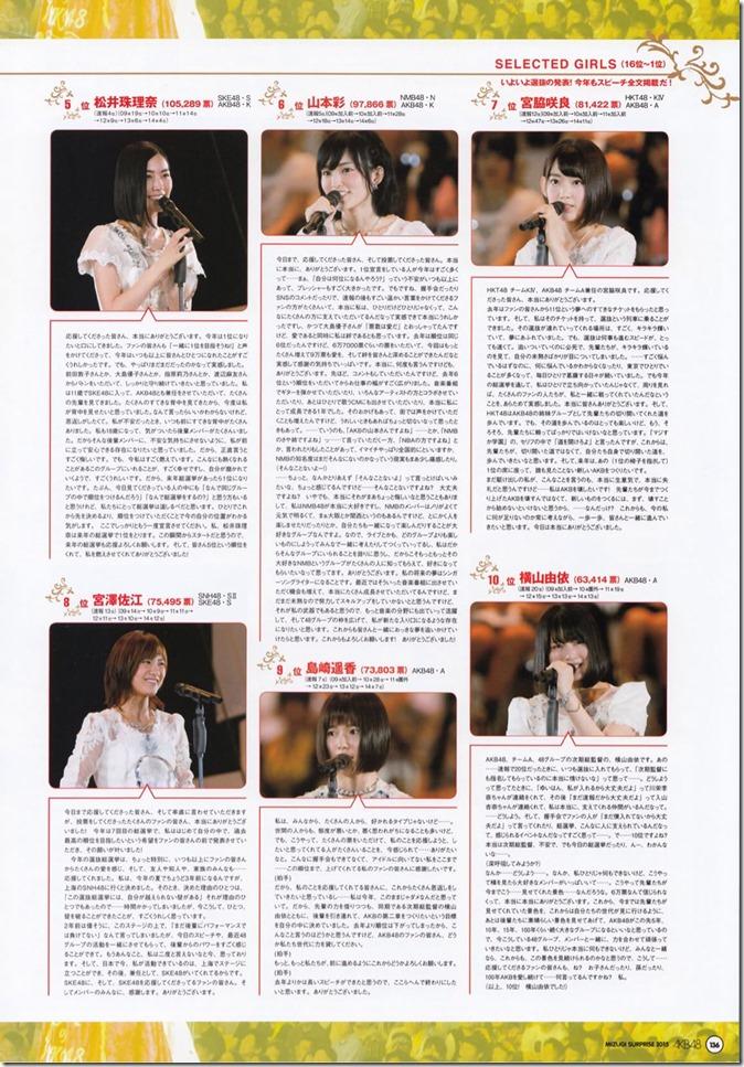 AKB48 Mizugi Surprise Announcement 2015 mook (132)