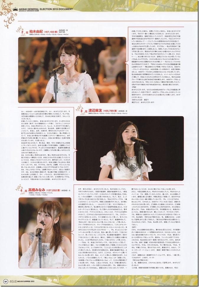 AKB48 Mizugi Surprise Announcement 2015 mook (133)