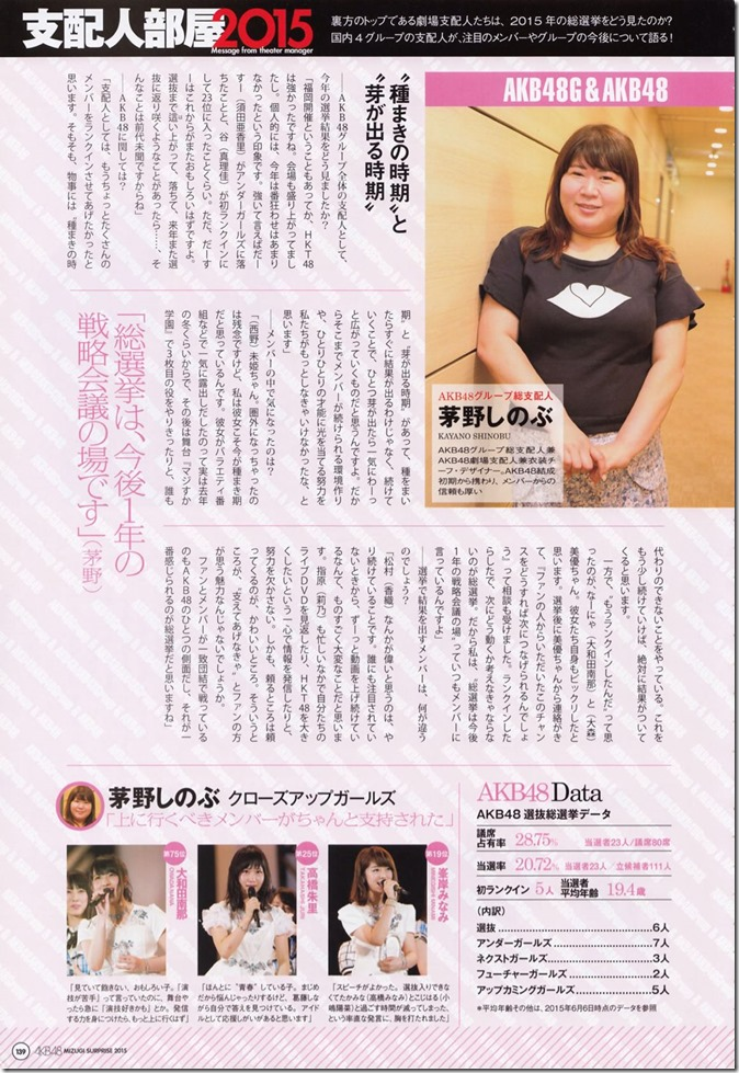 AKB48 Mizugi Surprise Announcement 2015 mook (135)