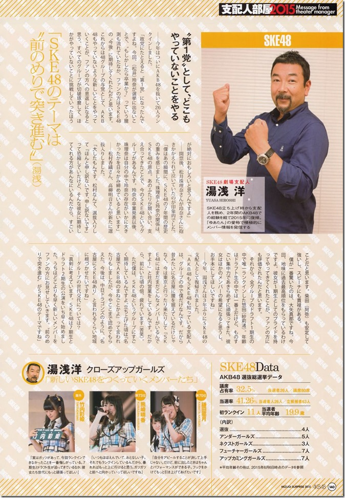 AKB48 Mizugi Surprise Announcement 2015 mook (136)